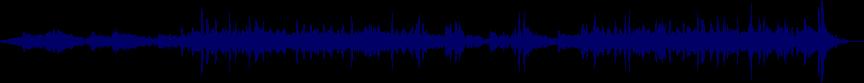 waveform of track #20029