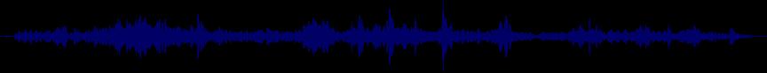 waveform of track #20036