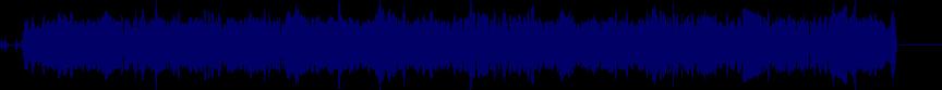 waveform of track #20047