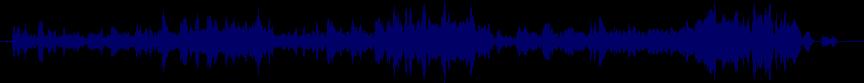 waveform of track #20049