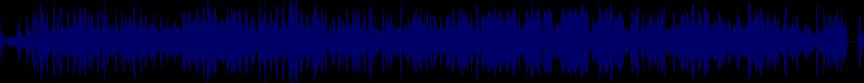 waveform of track #20056