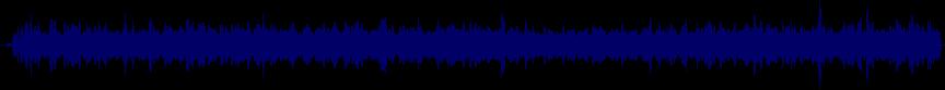 waveform of track #20062