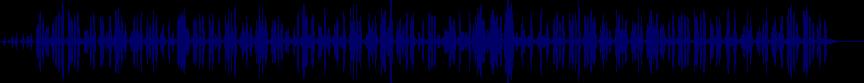 waveform of track #20064