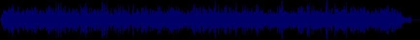 waveform of track #20079
