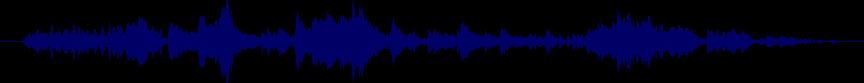 waveform of track #20081