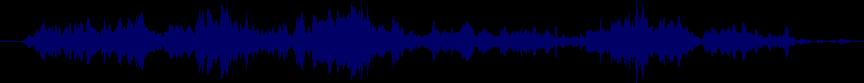 waveform of track #20090