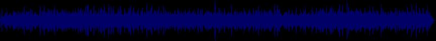 waveform of track #20097