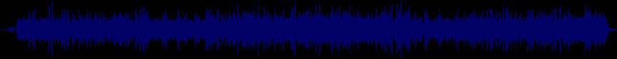 waveform of track #20101