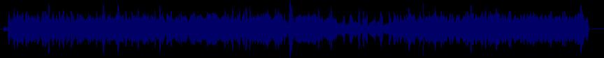 waveform of track #20113