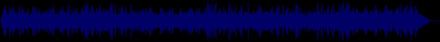 waveform of track #20119