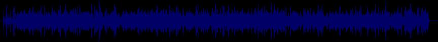 waveform of track #20121
