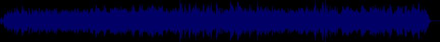 waveform of track #20129