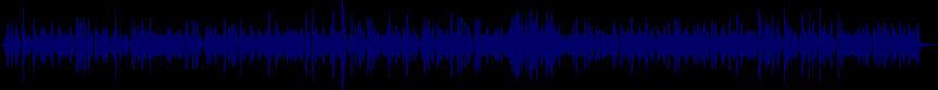 waveform of track #20130