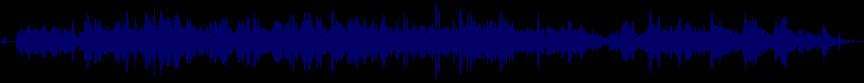 waveform of track #20131
