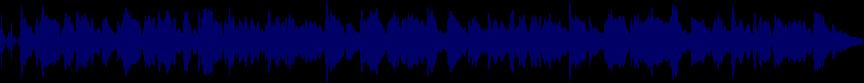 waveform of track #20141