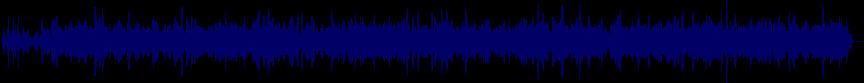 waveform of track #20144