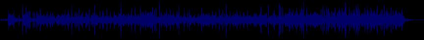 waveform of track #20147