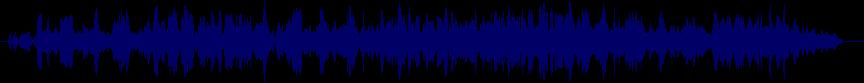 waveform of track #20165