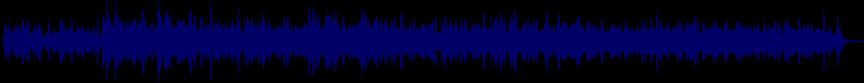 waveform of track #20171