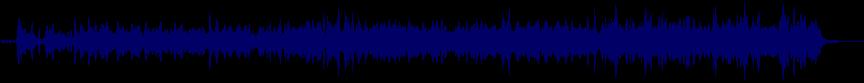 waveform of track #20174