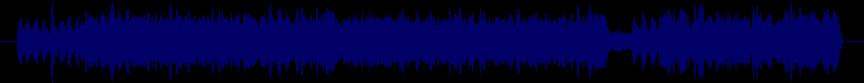 waveform of track #20184