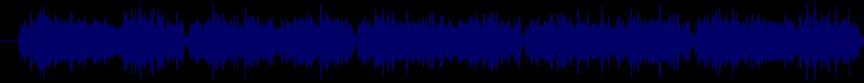 waveform of track #20188