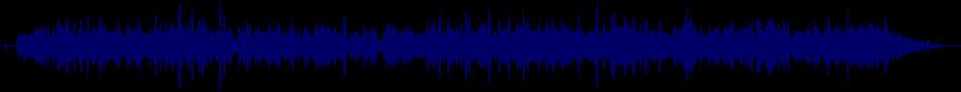 waveform of track #20195