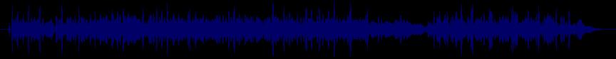 waveform of track #20198