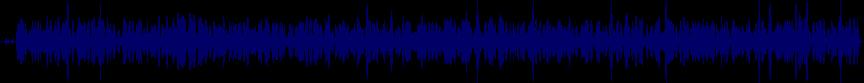 waveform of track #20201