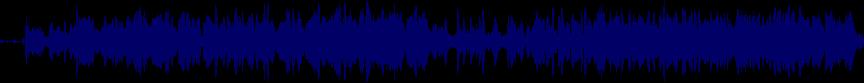 waveform of track #20206