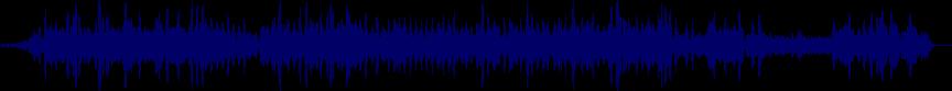 waveform of track #20216
