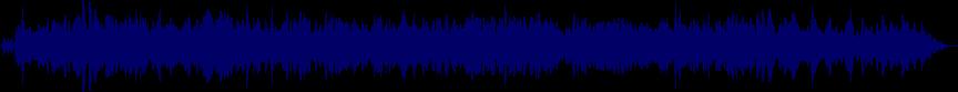 waveform of track #20231