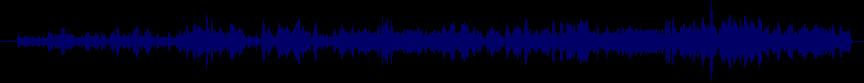 waveform of track #20250