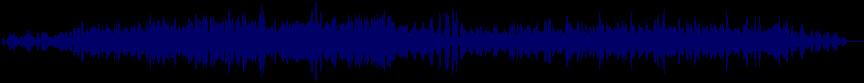 waveform of track #20258
