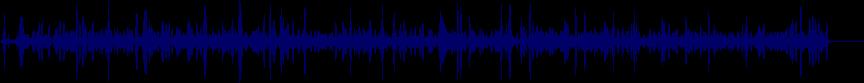 waveform of track #20259