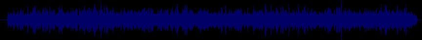 waveform of track #20263