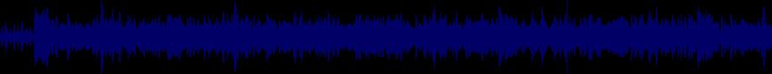 waveform of track #20265