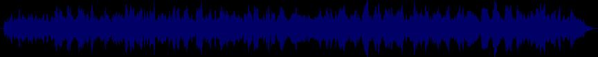 waveform of track #20266
