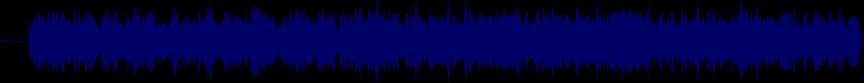 waveform of track #20268