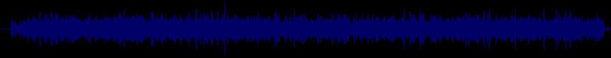waveform of track #20273