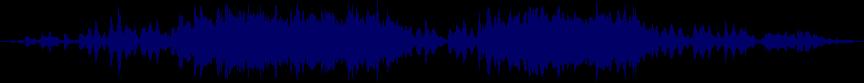 waveform of track #20286