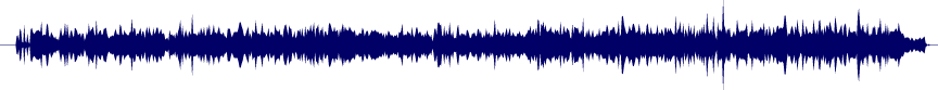 waveform of track #20287