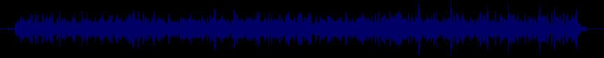 waveform of track #20290