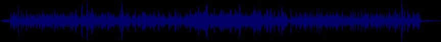 waveform of track #20293