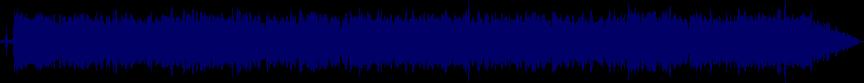 waveform of track #20310
