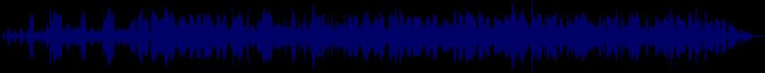 waveform of track #20315