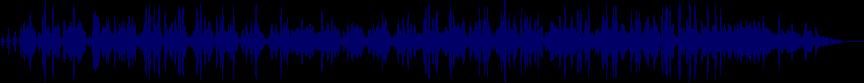 waveform of track #20321