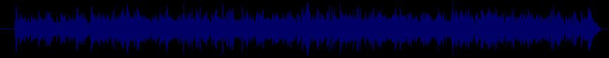 waveform of track #20324