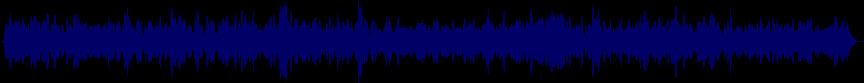 waveform of track #20350