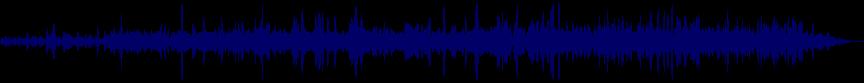 waveform of track #20351